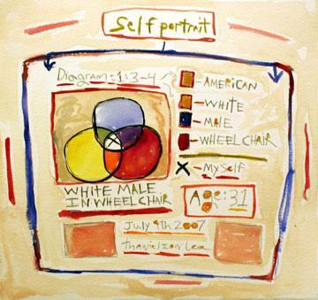 "<div class='artwork-listing'><span class='artwork-listing-artist'><a href=""/user/0""></a></span>, <span class='artwork-listing-title'><a href=""/portfolio/6510/self-portrait"">self portrait</a></span>, <span class='artwork-listing-year'>2007</span>, <span class='artwork-listing-materials'>water color</span></div>"